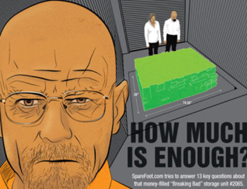 The Numbers of Breaking Bad