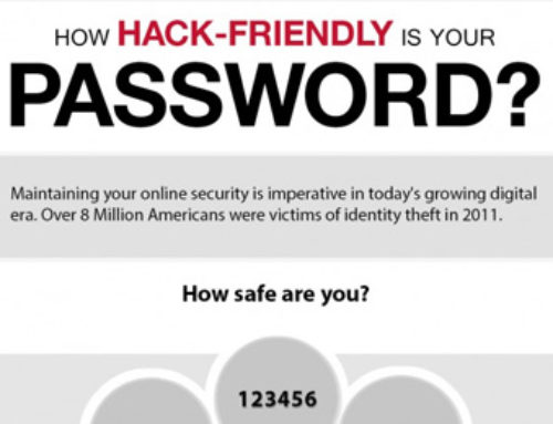 How Hack-Friendly is Your Password?