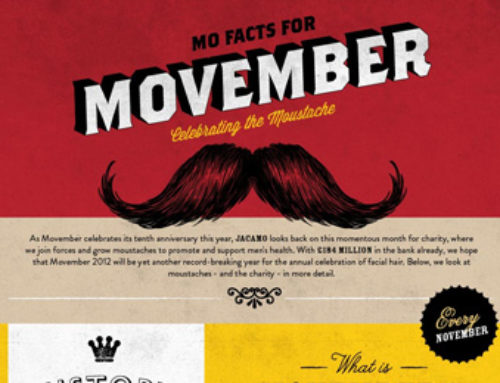Mo Facts for Movember: Celebrating the Moustache