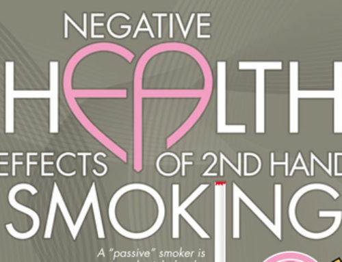 Negative Health Effects of Second Hand Smoking