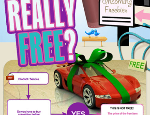 Is it really free?