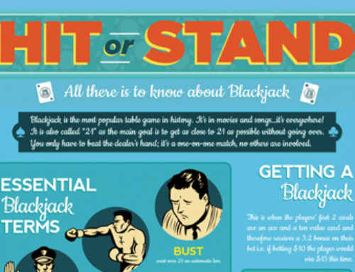 Blackjack: Hit or Stand?