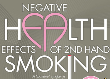 a research on the negative effects of second hand smoking