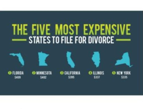 Interesting Divorce Facts in the USA