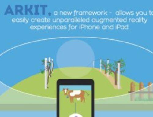 Apple's ARKit