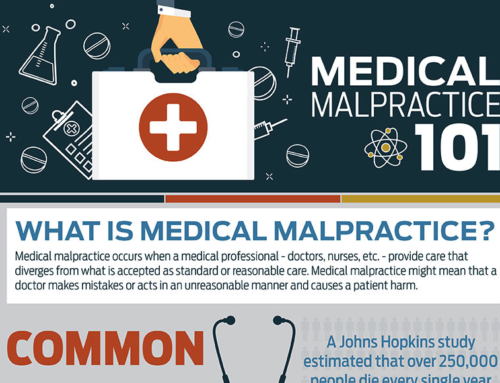 Medical Malpractice 101