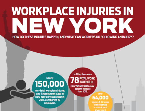 Workplace Injuries In New York