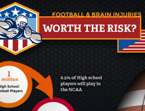 Football & Brain Injuries