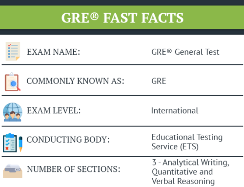 Guide to Prepare for the GRE® General Test and Score 330+
