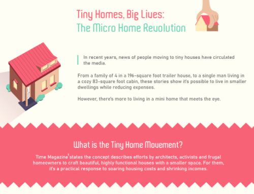 Tiny Homes, Big Lives
