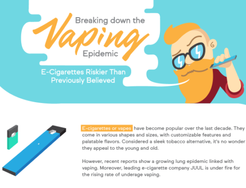 The Health Risks of Vaping