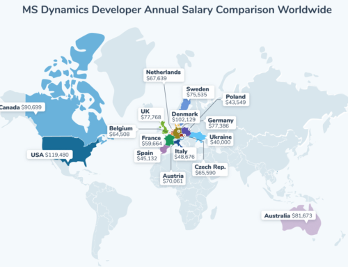 MS Dynamics Developer Salary Rates Worldwide: The Most Cost-Effective Country to Hire Coders